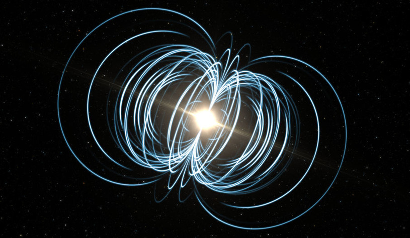 Datowanie teorii strun